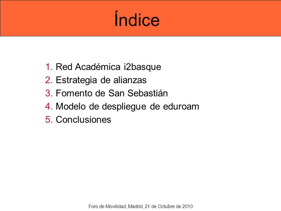 1.- Red Académica i2basque Comunicaciones Fibra oscura, DWDM, enlaces gestionados (SDH) Movilidad (eduroam) Proyectos: PASITO Cálculo intensivo iDataPlex con 1024 procesadores y 11 Teraflops Multimedia Live streaming, VoD Contenidos CMS, LMS, Wikis Foro de Movilidad, Madrid, 21 de Octubre de 2010 En 2011 se incorpora a la Fundación Ikerbasque