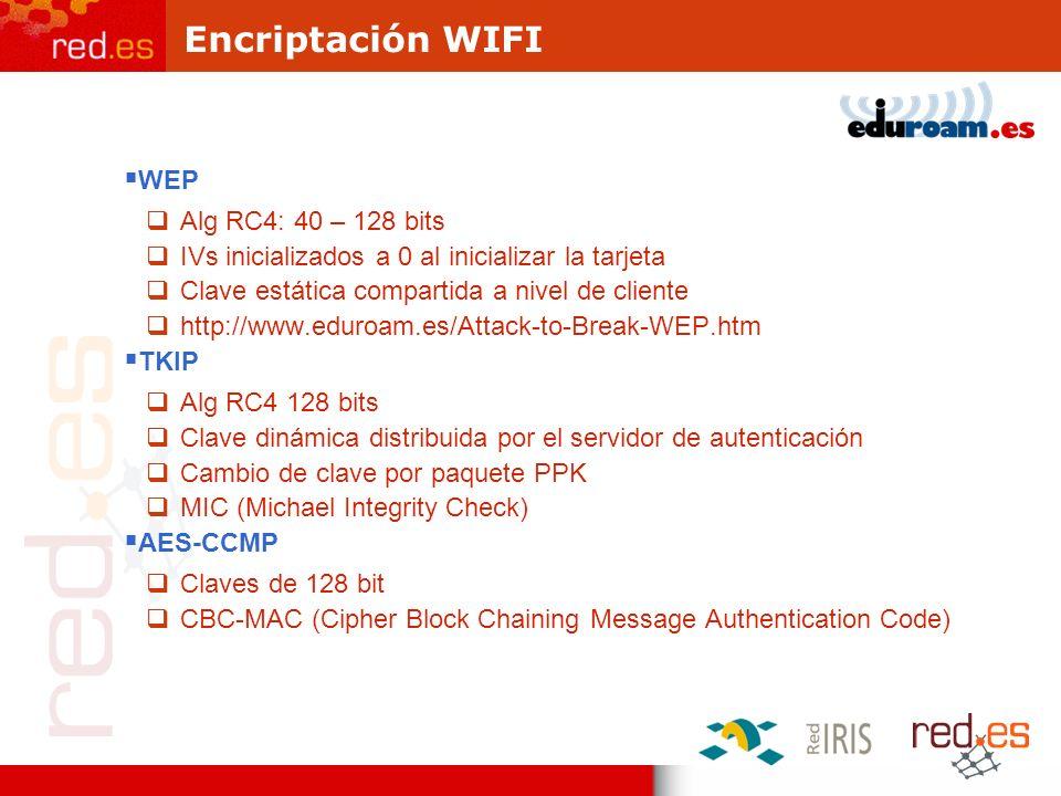 Encriptación WIFI WEP Alg RC4: 40 – 128 bits IVs inicializados a 0 al inicializar la tarjeta Clave estática compartida a nivel de cliente http://www.e