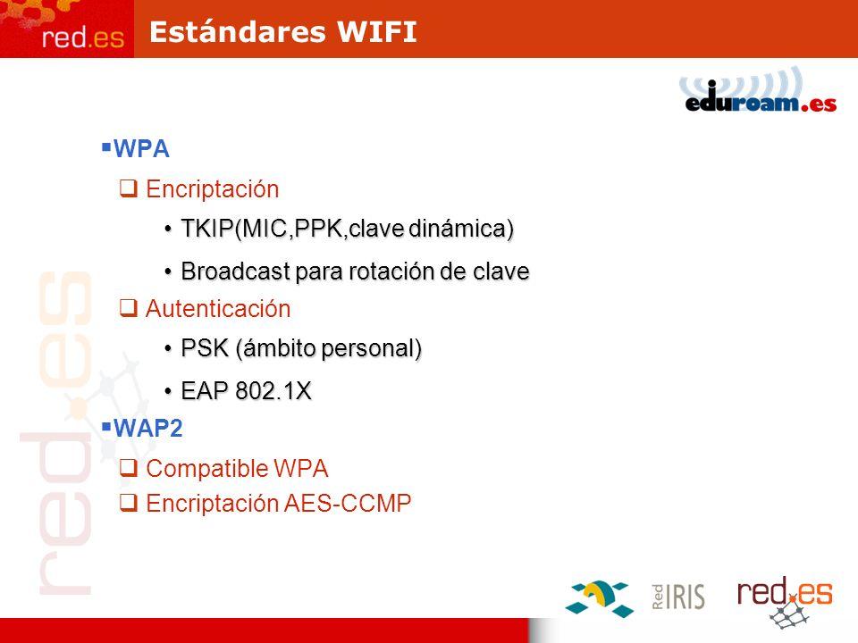 Estándares WIFI WPA Encriptación TKIP(MIC,PPK,clave dinámica)TKIP(MIC,PPK,clave dinámica) Broadcast para rotación de claveBroadcast para rotación de c
