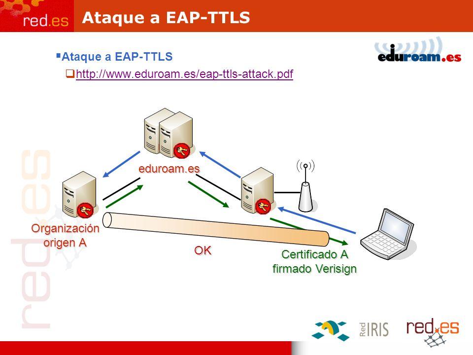 Ataque a EAP-TTLS http://www.eduroam.es/eap-ttls-attack.pdf eduroam.es Organización origen A Certificado A firmado Verisign OK