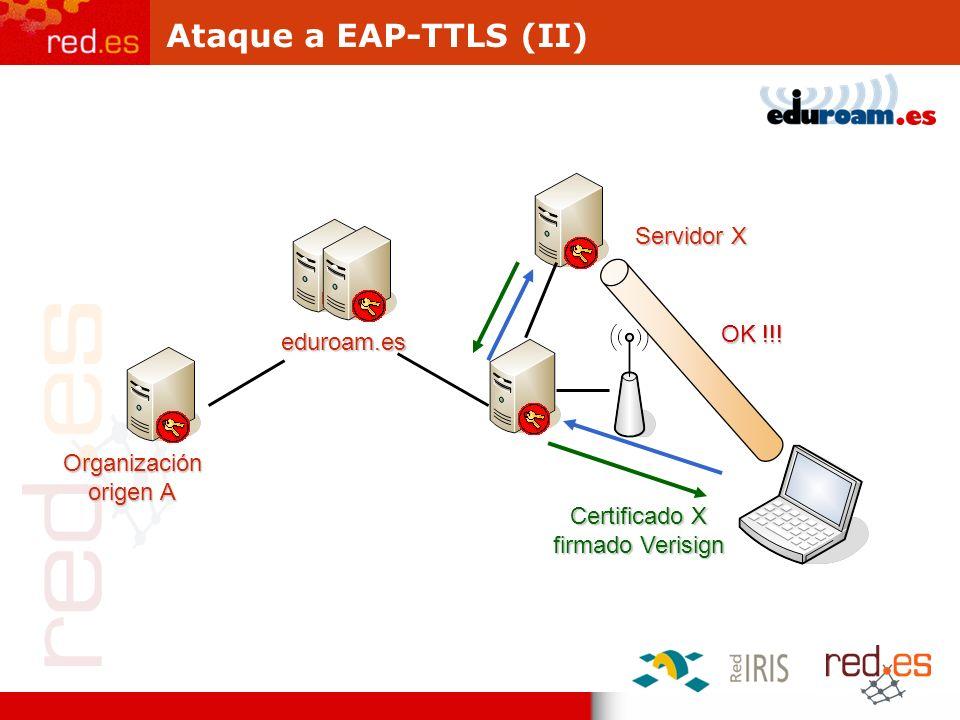 Ataque a EAP-TTLS (II) eduroam.es Organización origen A Certificado X firmado Verisign OK !!! Servidor X