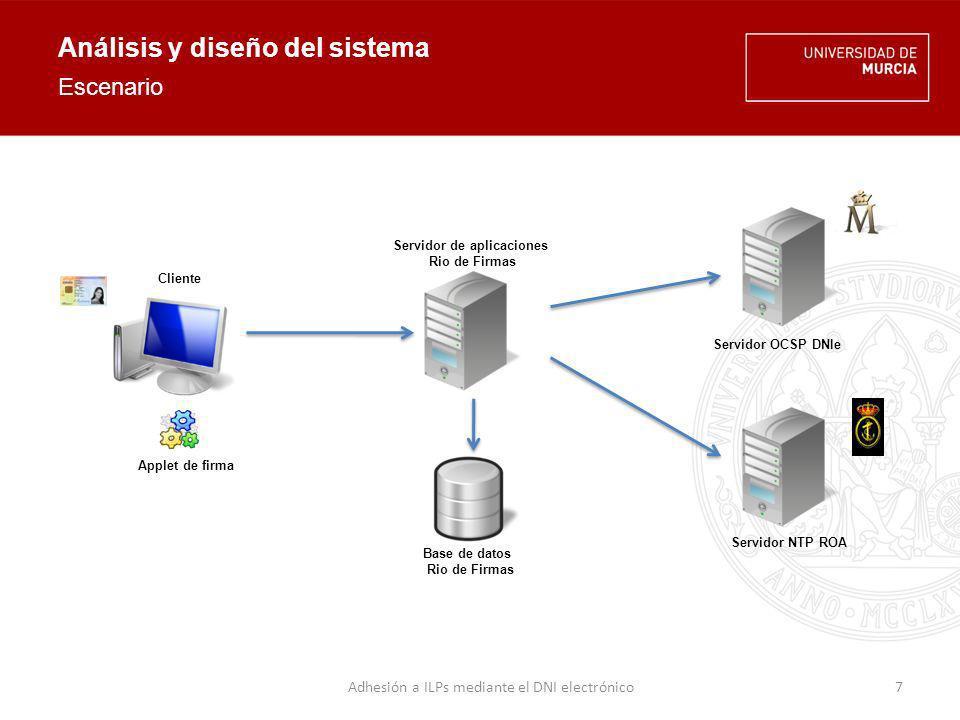 Análisis y diseño del sistema Modelo XML Adhesión a ILPs mediante el DNI electrónico8