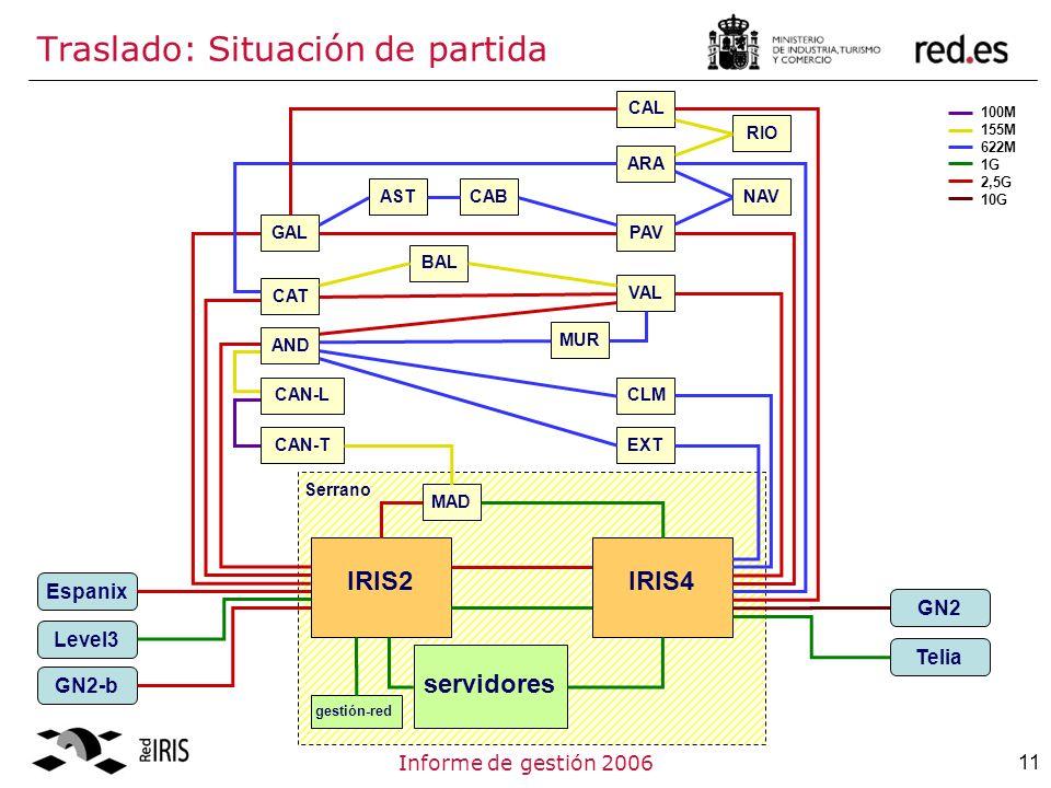 11Informe de gestión 2006 Traslado: Situación de partida