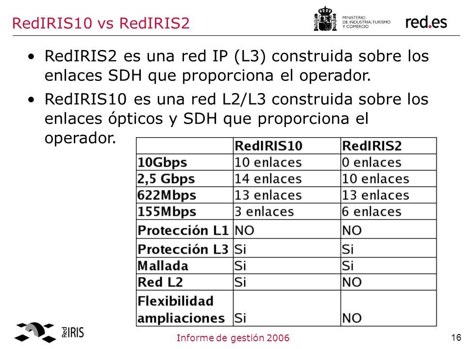 16Informe de gestión 2006 RedIRIS2 es una red IP (L3) construida sobre los enlaces SDH que proporciona el operador.