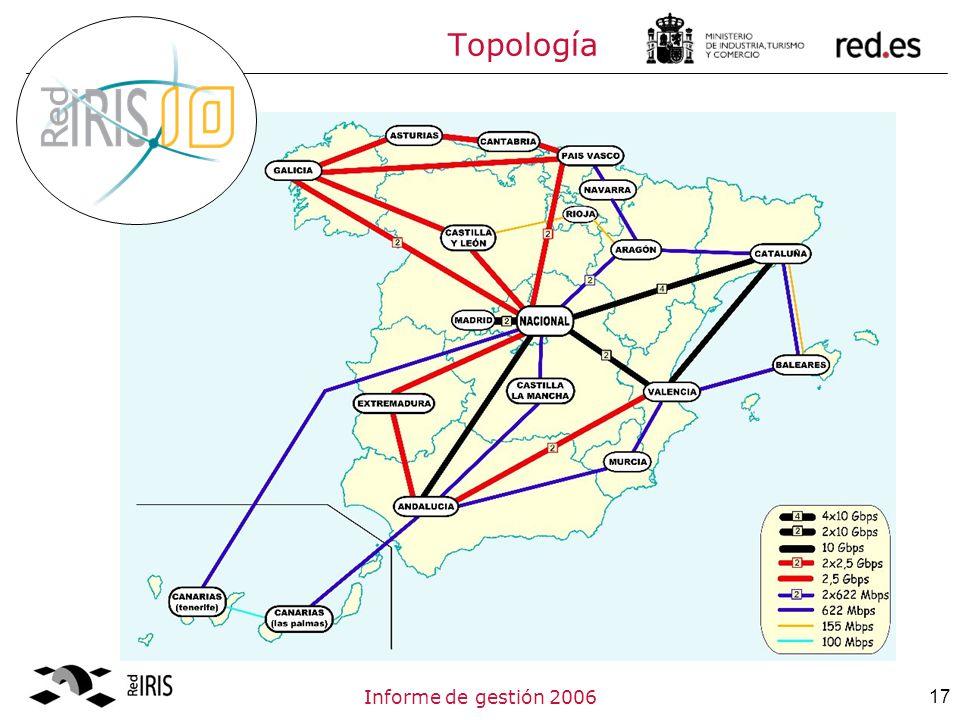 17Informe de gestión 2006 Topología