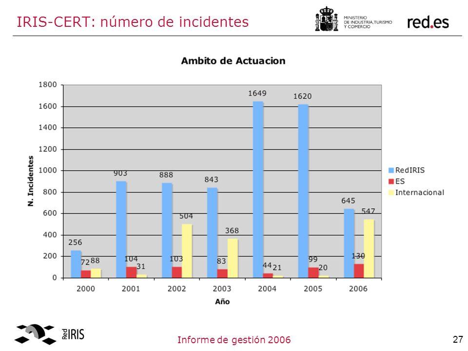 27Informe de gestión 2006 IRIS-CERT: número de incidentes