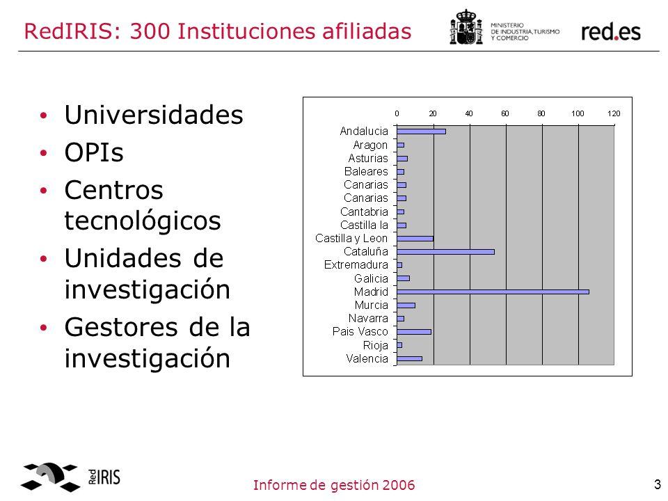 3Informe de gestión 2006 RedIRIS: 300 Instituciones afiliadas Universidades OPIs Centros tecnológicos Unidades de investigación Gestores de la investigación