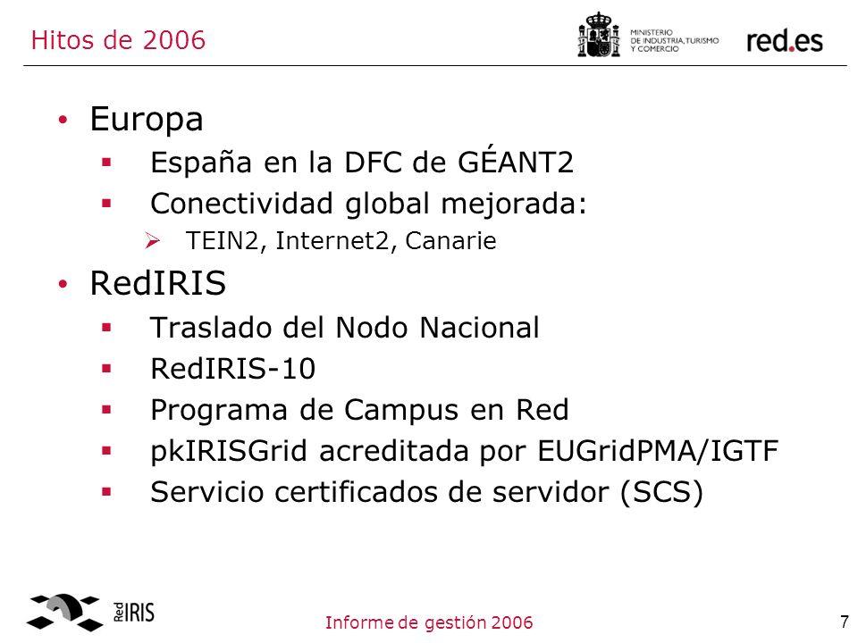 7Informe de gestión 2006 Hitos de 2006 Europa España en la DFC de GÉANT2 Conectividad global mejorada: TEIN2, Internet2, Canarie RedIRIS Traslado del Nodo Nacional RedIRIS-10 Programa de Campus en Red pkIRISGrid acreditada por EUGridPMA/IGTF Servicio certificados de servidor (SCS)