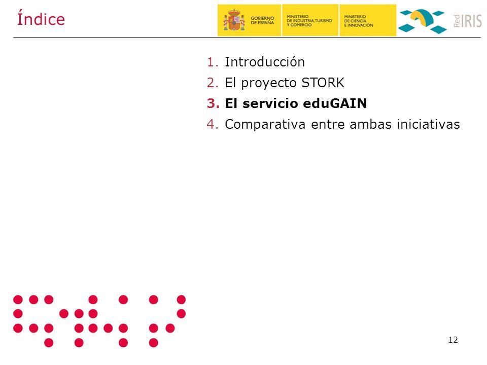 12 Índice 1.Introducción 2.El proyecto STORK 3.El servicio eduGAIN 4.Comparativa entre ambas iniciativas