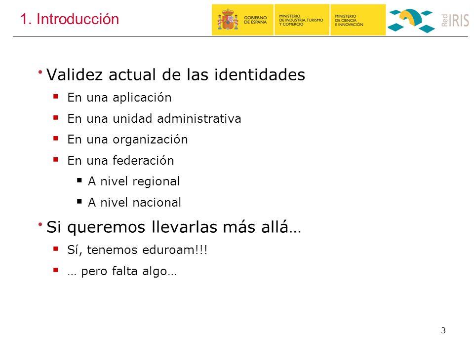 1. Introducción Validez actual de las identidades En una aplicación En una unidad administrativa En una organización En una federación A nivel regiona