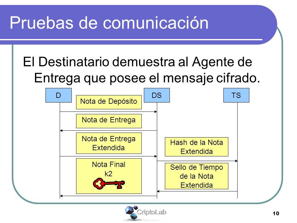 10 Pruebas de comunicación El Destinatario demuestra al Agente de Entrega que posee el mensaje cifrado. DDSTS Nota de DepósitoNota de Entrega Extendid