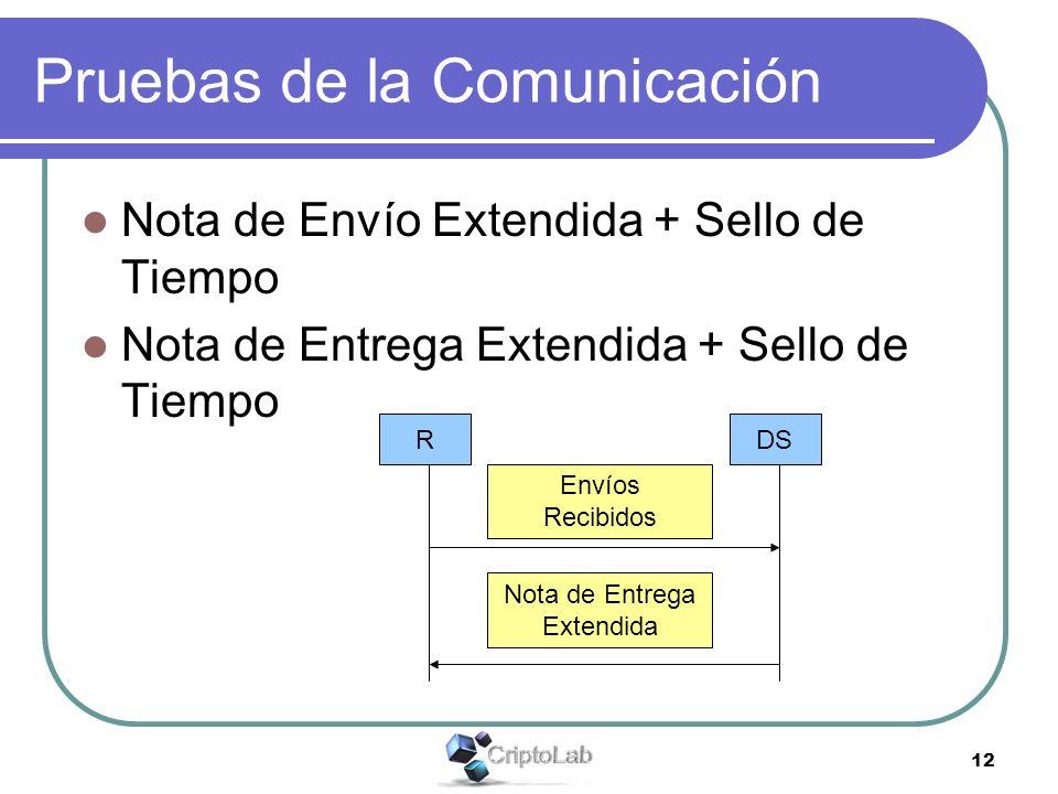 12 Pruebas de la Comunicación Nota de Envío Extendida + Sello de Tiempo Nota de Entrega Extendida + Sello de Tiempo RDS Nota de Entrega Extendida Enví