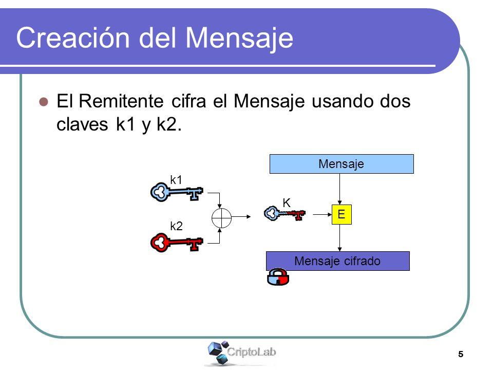 5 Creación del Mensaje El Remitente cifra el Mensaje usando dos claves k1 y k2. E Mensaje k1 k2 Mensaje cifrado K