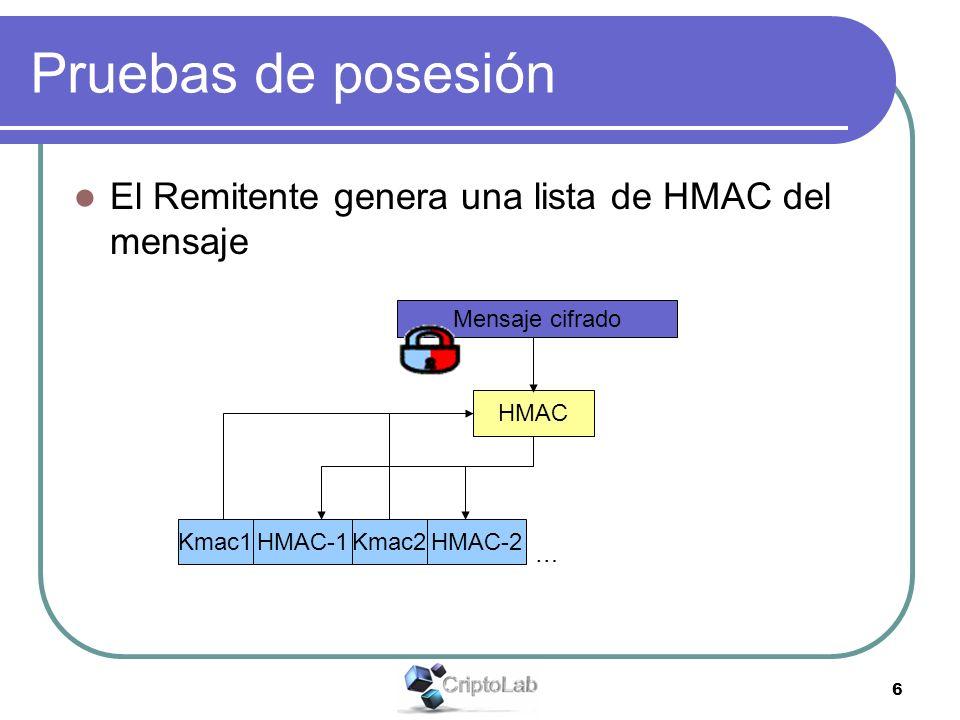 6 Pruebas de posesión El Remitente genera una lista de HMAC del mensaje Mensaje cifrado HMAC-1Kmac1 HMAC HMAC-2Kmac2 …