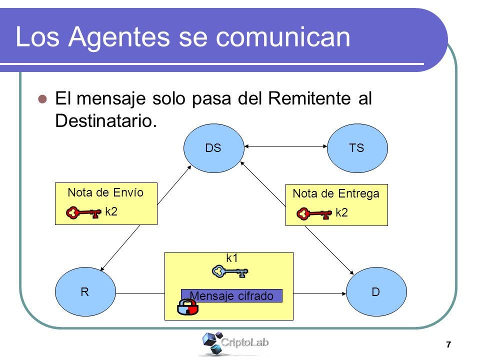 7 Los Agentes se comunican El mensaje solo pasa del Remitente al Destinatario. DS D TS R Nota de Envío k2 Nota de Entrega k2 k1 Mensaje cifrado