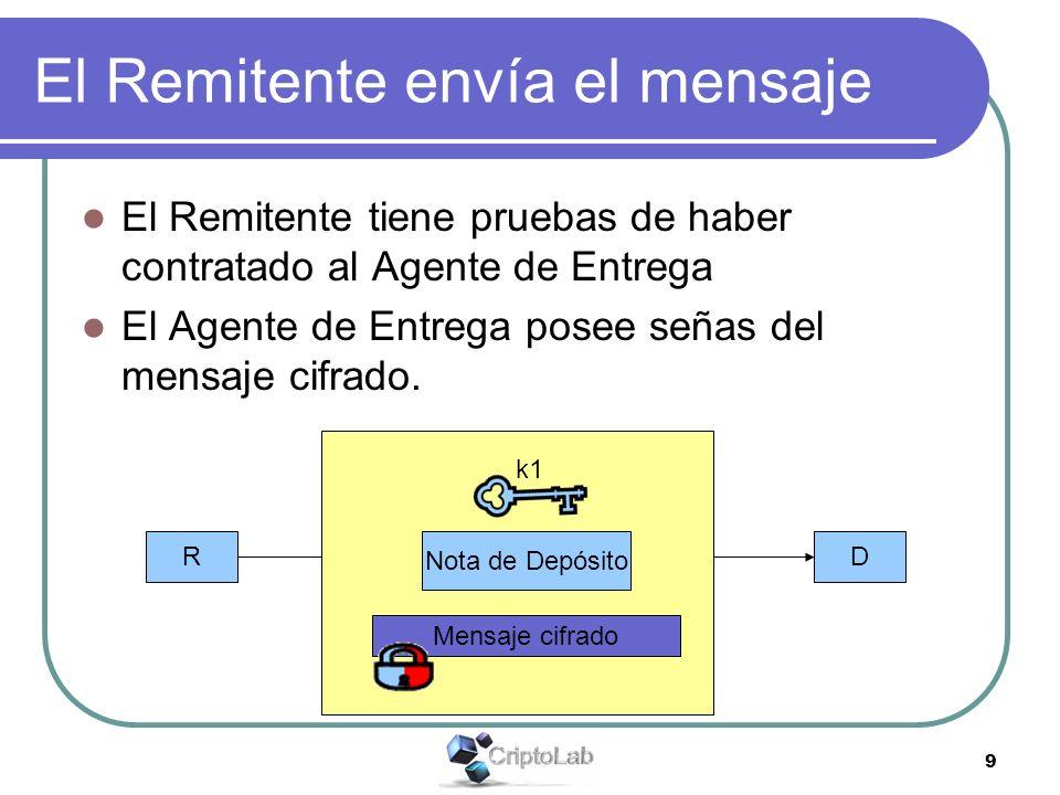 9 El Remitente envía el mensaje El Remitente tiene pruebas de haber contratado al Agente de Entrega El Agente de Entrega posee señas del mensaje cifrado.