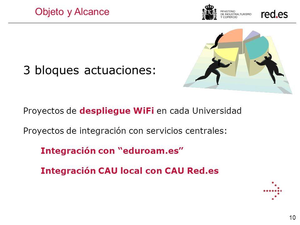 10 3 bloques actuaciones: Proyectos de despliegue WiFi en cada Universidad Proyectos de integración con servicios centrales: Integración con eduroam.e