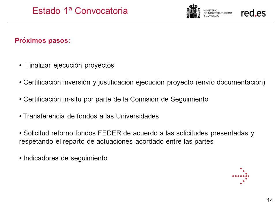 14 Estado 1ª Convocatoria Próximos pasos: Finalizar ejecución proyectos Certificación inversión y justificación ejecución proyecto (envío documentació