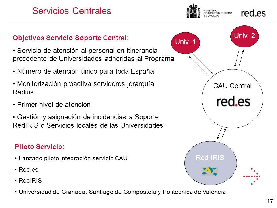 17 Objetivos Servicio Soporte Central: Servicio de atención al personal en itinerancia procedente de Universidades adheridas al Programa Número de ate