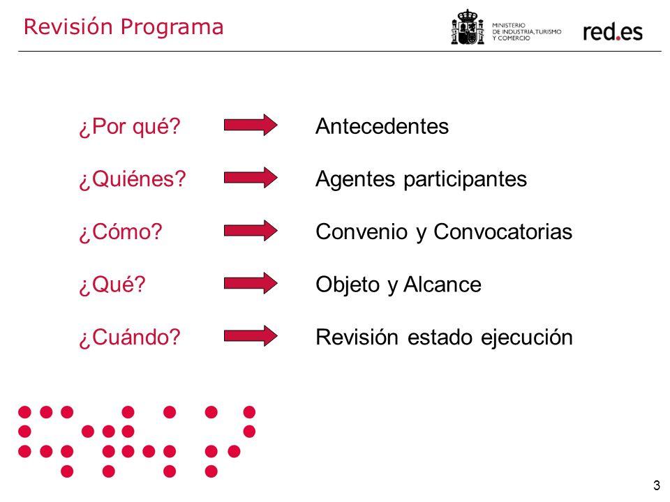 3 Revisión Programa ¿Por qué?Antecedentes ¿Quiénes?Agentes participantes ¿Qué?Objeto y Alcance ¿Cómo?Convenio y Convocatorias ¿Cuándo?Revisión estado