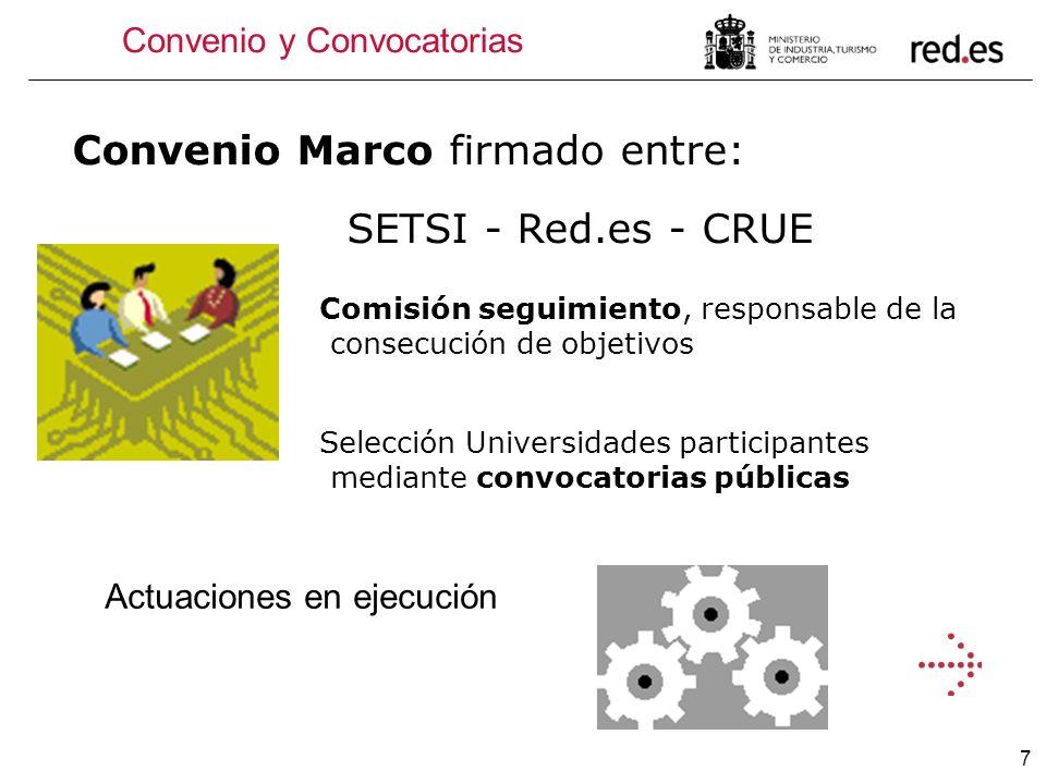 7 Actuaciones en ejecución Convenio Marco firmado entre: SETSI - Red.es - CRUE Comisión seguimiento, responsable de la consecución de objetivos Conven