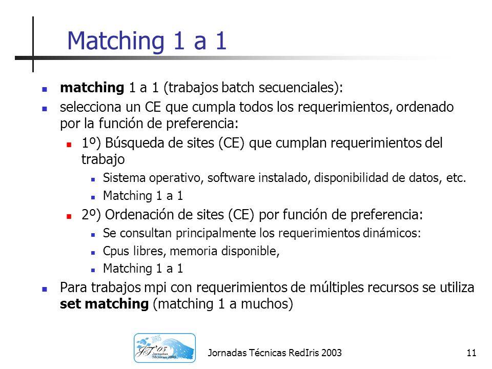 Jornadas Técnicas RedIris 200311 Matching 1 a 1 matching 1 a 1 (trabajos batch secuenciales): selecciona un CE que cumpla todos los requerimientos, or