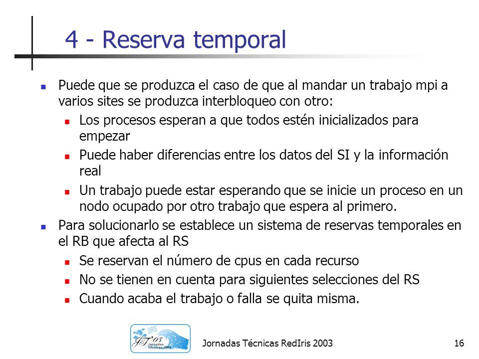 Jornadas Técnicas RedIris 200316 4 - Reserva temporal Puede que se produzca el caso de que al mandar un trabajo mpi a varios sites se produzca interbl
