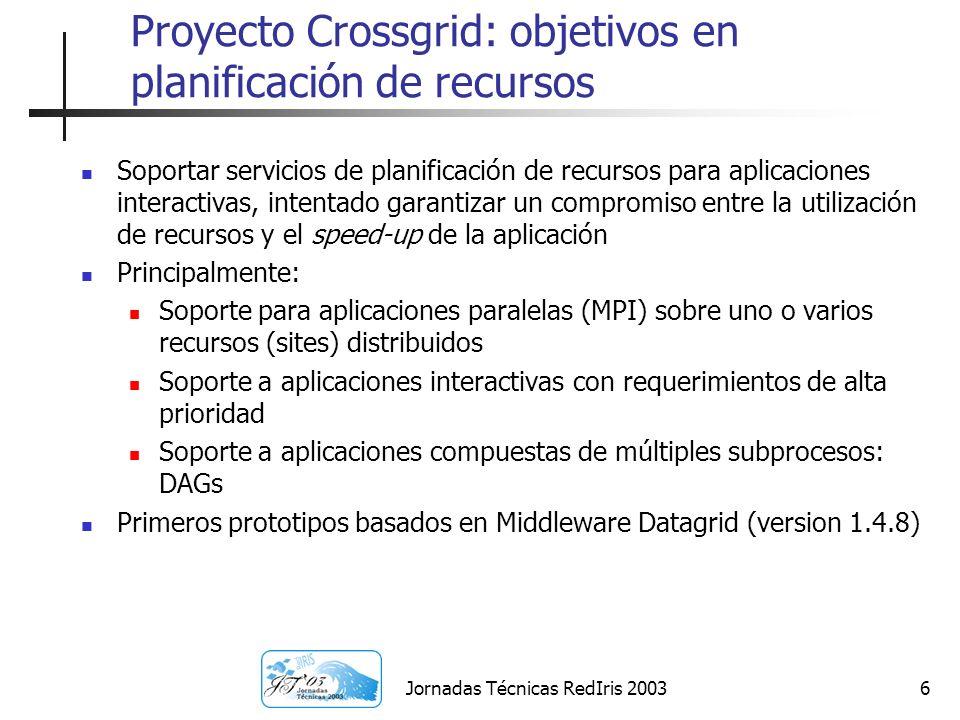 Jornadas Técnicas RedIris 20036 Proyecto Crossgrid: objetivos en planificación de recursos Soportar servicios de planificación de recursos para aplica