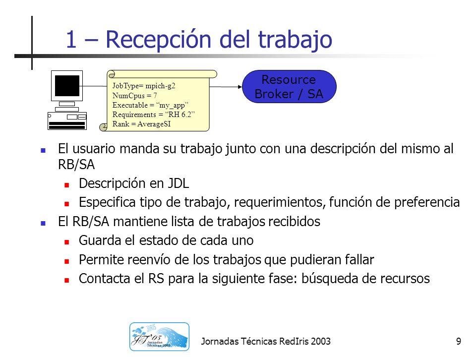 Jornadas Técnicas RedIris 200320 Envío de Trabajos Mpich-G2 El Aplication Launcher manda un script por cada tarea(proceso) mpich-g2 a Condor-G Condor-G envía cada tarea a su correspondiente CE, que lo envíara a su planificador local Cuando el script finalmente se ejecuta en un WN, realiza las funciones para obtener ficheros, etc..