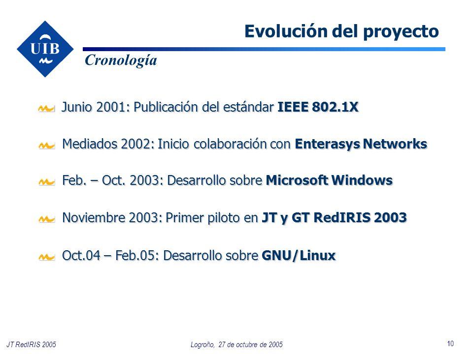 10 Logroño, 27 de octubre de 2005JT RedIRIS 2005 Evolución del proyecto Junio 2001: Publicación del estándar IEEE 802.1X Cronología Mediados 2002: Inicio colaboración con Enterasys Networks Feb.