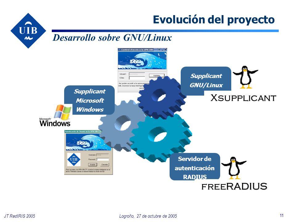 11 Logroño, 27 de octubre de 2005JT RedIRIS 2005 Evolución del proyecto Desarrollo sobre GNU/Linux Servidor de autenticación RADIUS RADIUS freeRADIUS Supplicant Microsoft Windows Supplicant GNU/Linux Xsupplicant