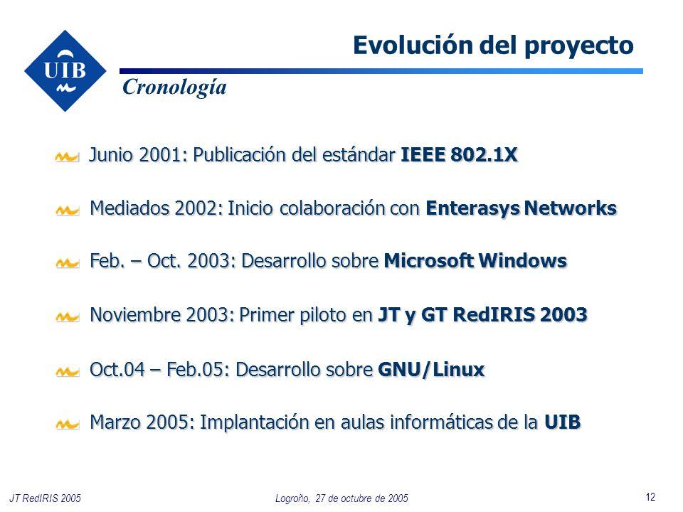 12 Logroño, 27 de octubre de 2005JT RedIRIS 2005 Evolución del proyecto Junio 2001: Publicación del estándar IEEE 802.1X Cronología Mediados 2002: Inicio colaboración con Enterasys Networks Feb.