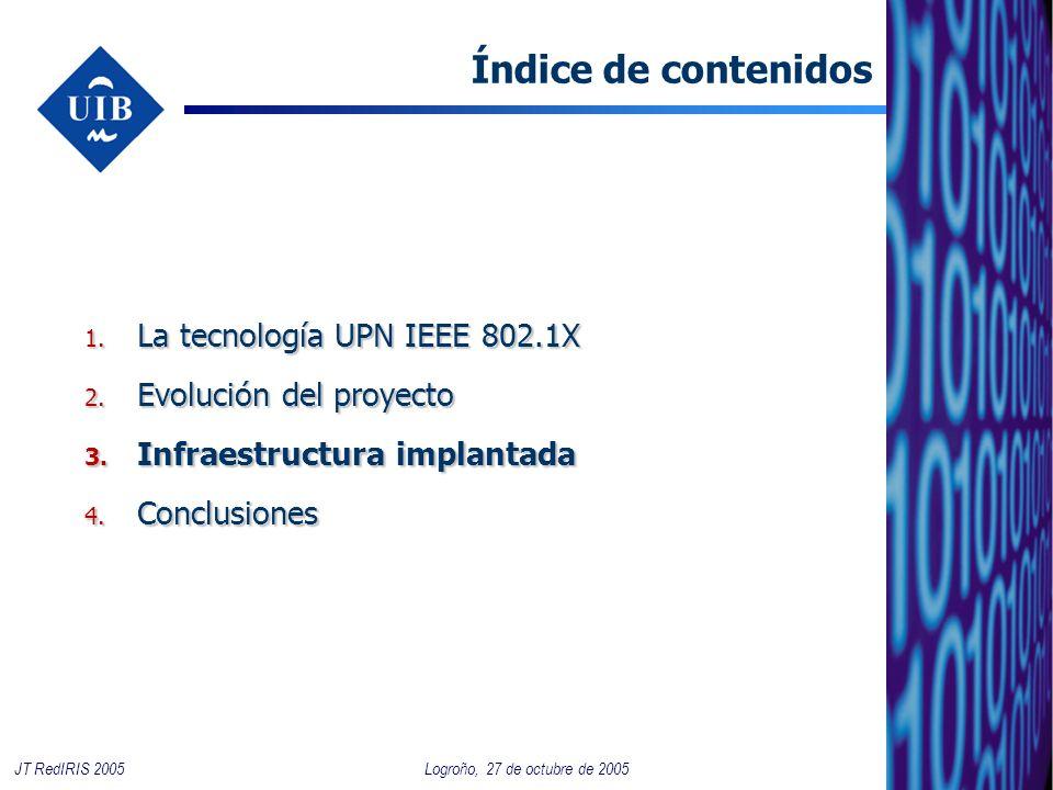 13 Logroño, 27 de octubre de 2005JT RedIRIS 2005 Índice de contenidos 1. La tecnología UPN IEEE 802.1X 2. Evolución del proyecto 3. Infraestructura im
