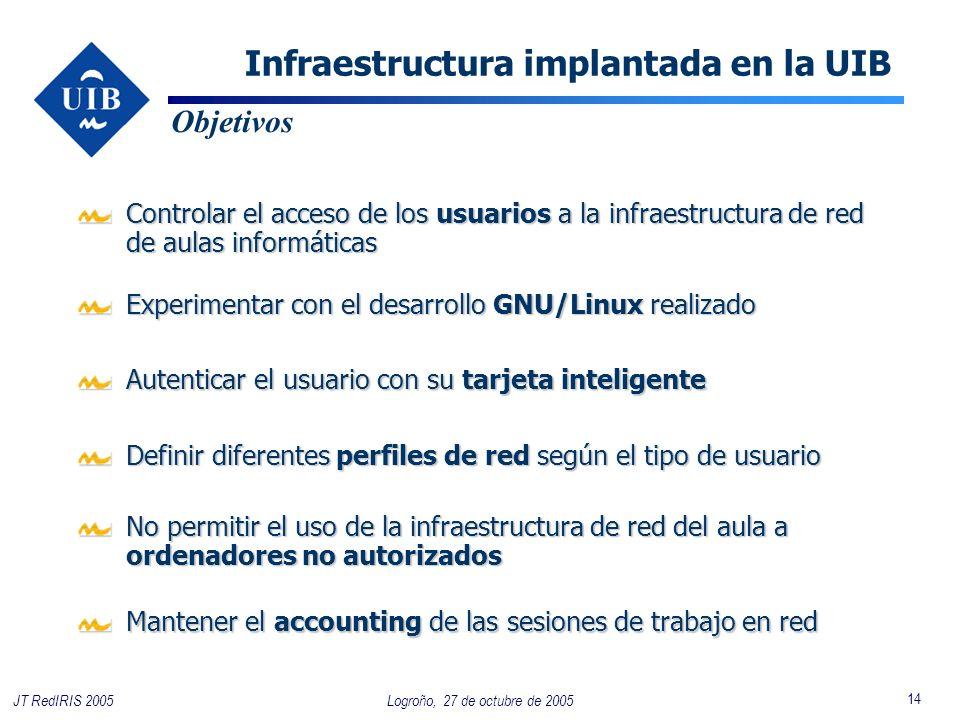 14 Logroño, 27 de octubre de 2005JT RedIRIS 2005 Infraestructura implantada en la UIB Experimentar con el desarrollo GNU/Linux realizado Autenticar el