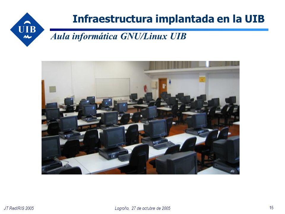 15 Logroño, 27 de octubre de 2005JT RedIRIS 2005 Aula informática GNU/Linux UIB Infraestructura implantada en la UIB