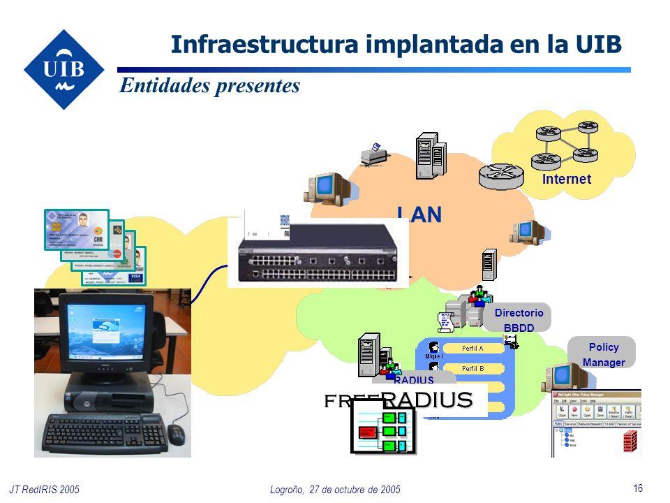 16 Logroño, 27 de octubre de 2005JT RedIRIS 2005 LAN Supplicant Entidades presentes Internet Autenticador Infraestructura implantada en la UIB Directorio BBDD RADIUS AAA server Policy Manager RADIUS freeRADIUS