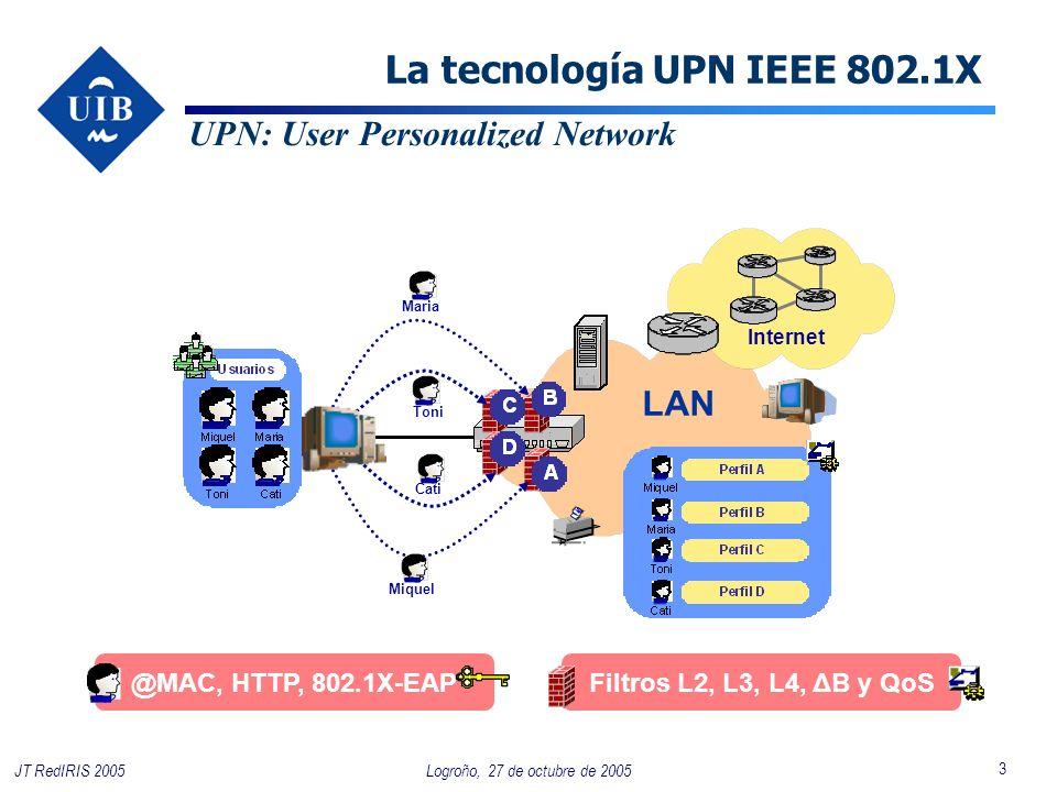 3 Logroño, 27 de octubre de 2005JT RedIRIS 2005 La tecnología UPN IEEE 802.1X MariaMiquelToni Cati Filtros L2, L3, L4, ΔB y QoS UPN: User Personalized Network Internet LAN @MAC, HTTP, 802.1X-EAP