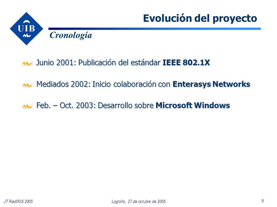 6 Logroño, 27 de octubre de 2005JT RedIRIS 2005 Evolución del proyecto Junio 2001: Publicación del estándar IEEE 802.1X Cronología Mediados 2002: Inicio colaboración con Enterasys Networks Feb.