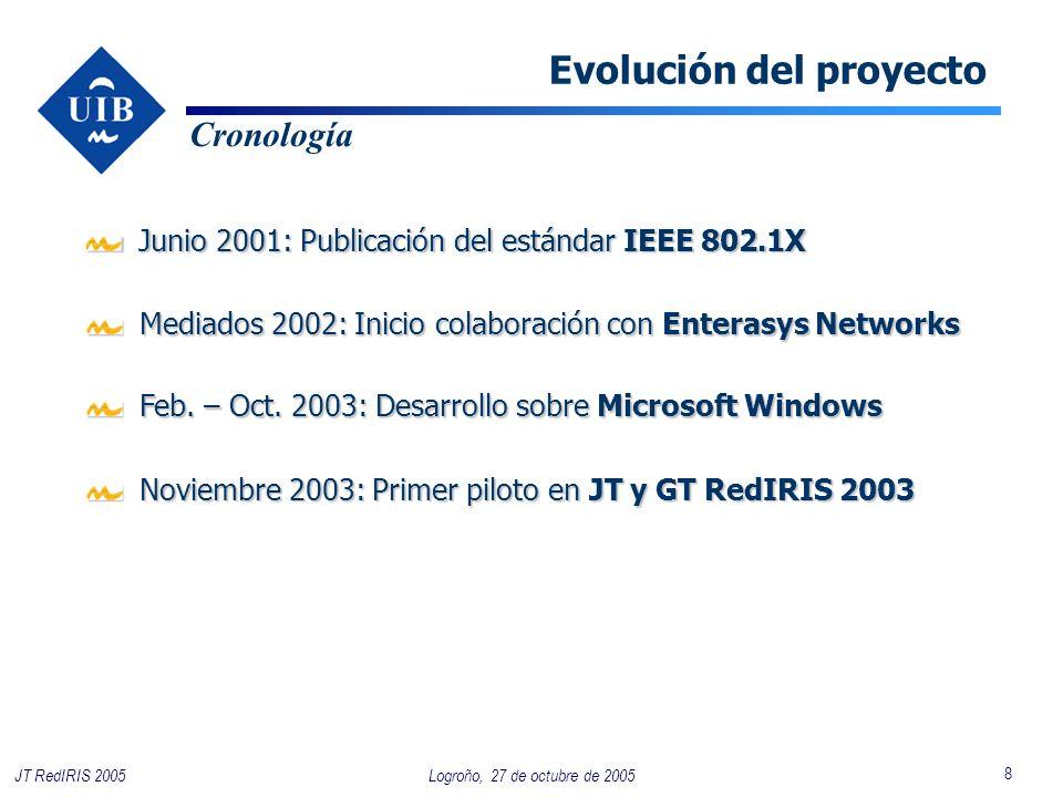 8 Logroño, 27 de octubre de 2005JT RedIRIS 2005 Evolución del proyecto Junio 2001: Publicación del estándar IEEE 802.1X Cronología Mediados 2002: Inicio colaboración con Enterasys Networks Feb.