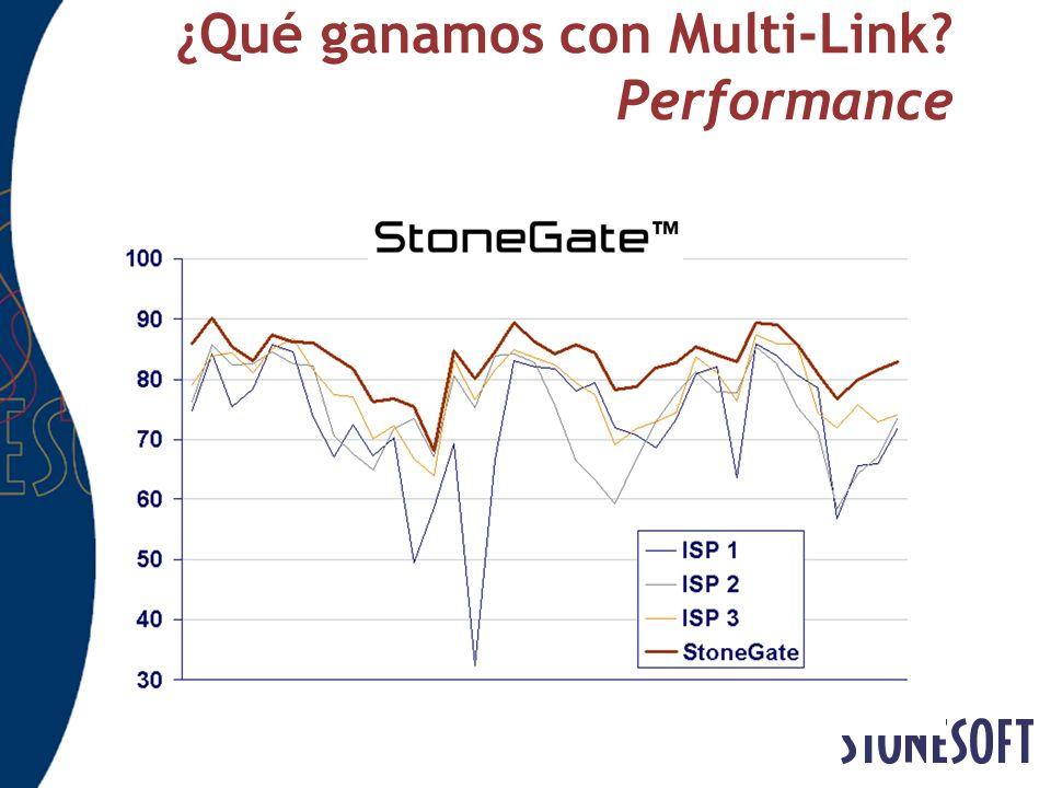 ¿Qué ganamos con Multi-Link? Performance