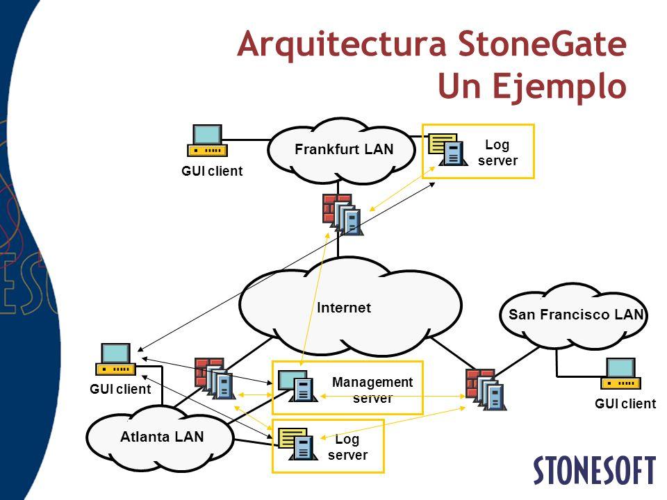 Arquitectura StoneGate Un Ejemplo Internet Atlanta LANSan Francisco LANFrankfurt LAN Management server Log server GUI client