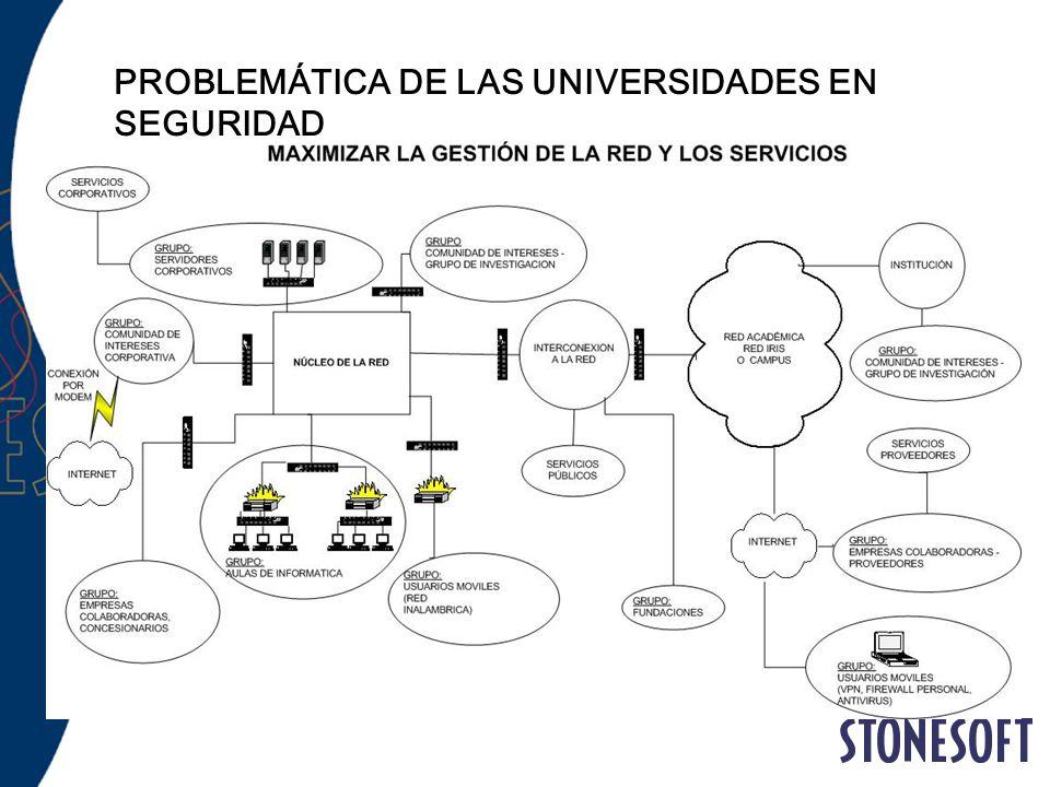 PROBLEMÁTICA DE LAS UNIVERSIDADES EN SEGURIDAD