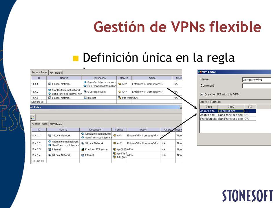 Gestión de VPNs flexible Definición única en la regla base