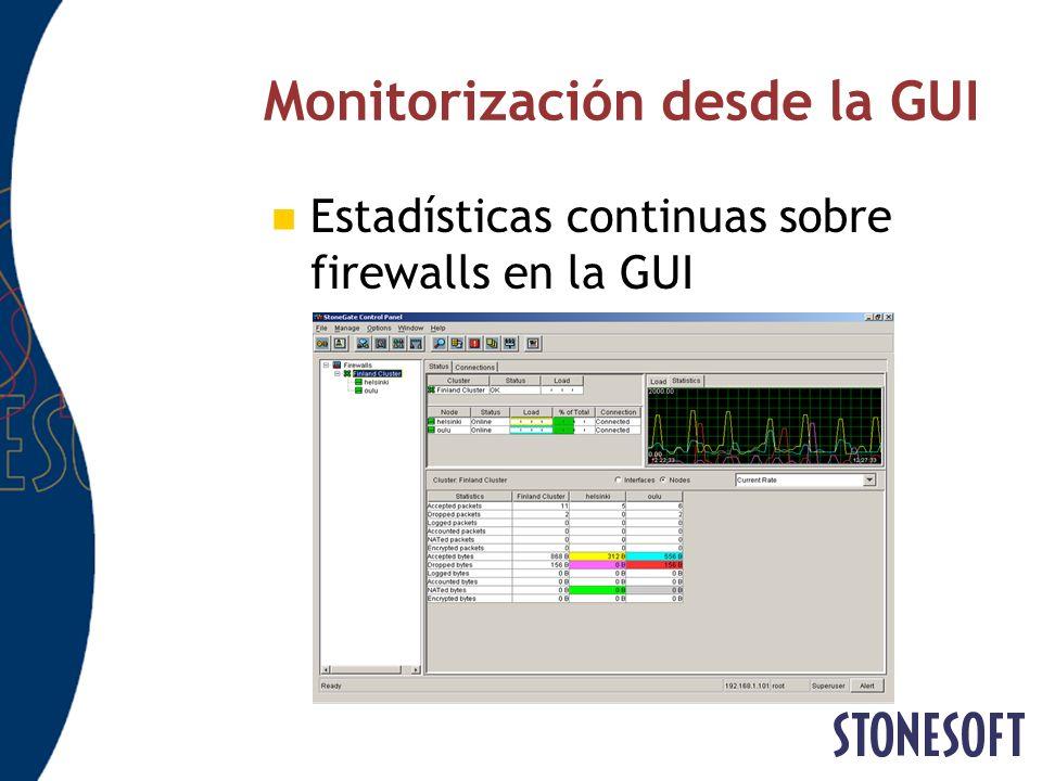 Monitorización desde la GUI Estadísticas continuas sobre firewalls en la GUI