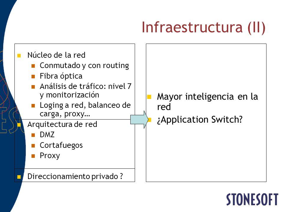 Infraestructura (II) Núcleo de la red Conmutado y con routing Fibra óptica Análisis de tráfico: nivel 7 y monitorización Loging a red, balanceo de car