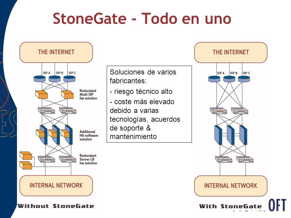 StoneGate - Todo en uno Soluciones de varios fabricantes: - riesgo técnico alto - coste más elevado debido a varias tecnologías, acuerdos de soporte &