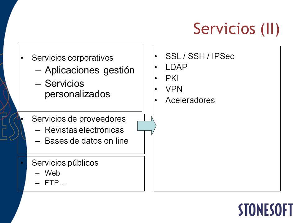Servicios (II) Servicios corporativos –Aplicaciones gestión –Servicios personalizados Servicios de proveedores –Revistas electrónicas –Bases de datos