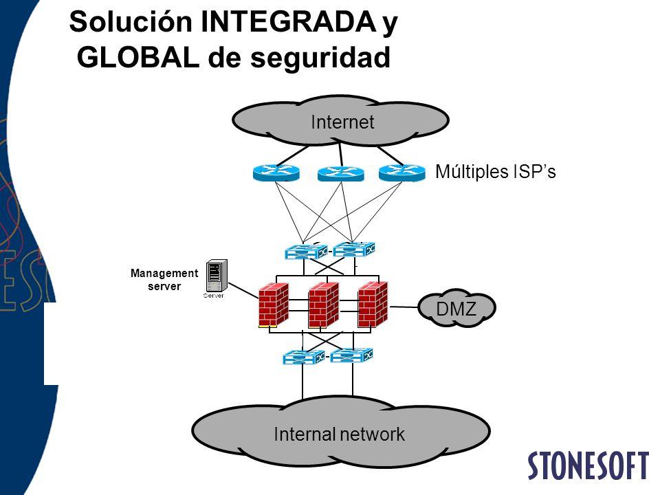 Internet Internal network Múltiples ISPs HAHA HAHA HAHA Redundant Multi-ISP hw solution Redundant Multi-ISP inbound LB hw solution Redundant Inbound L