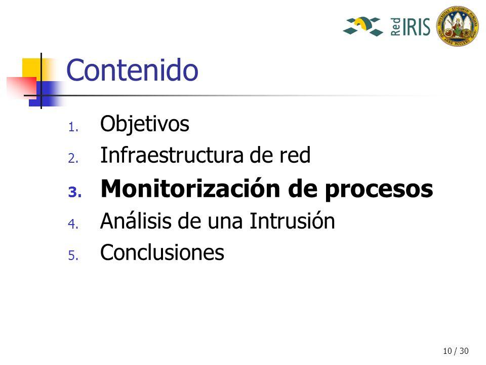 10 / 30 Contenido 1. Objetivos 2. Infraestructura de red 3.