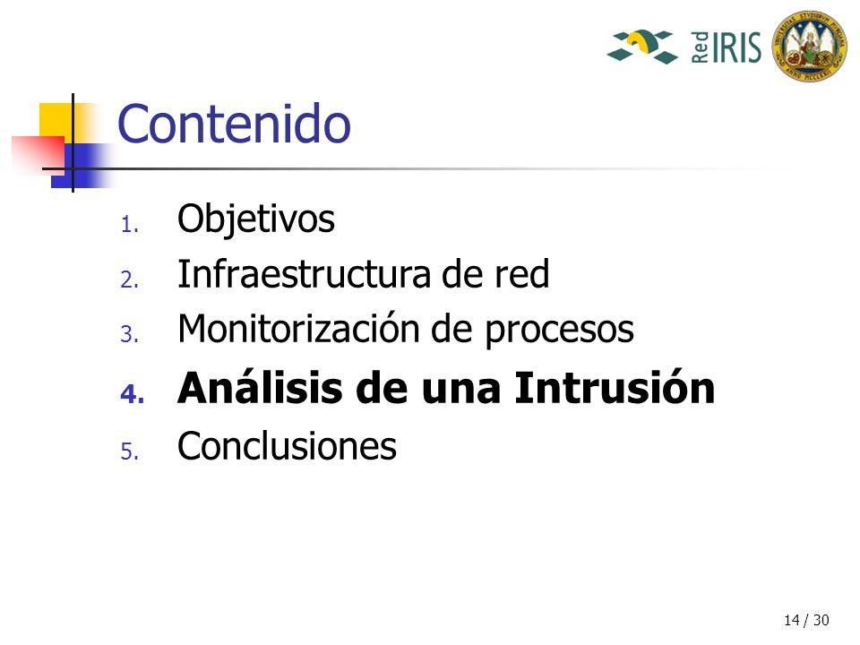 14 / 30 Contenido 1. Objetivos 2. Infraestructura de red 3.